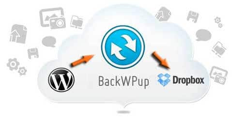 backup sito WordPress