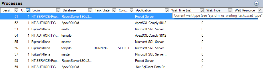 SQL Server Activity Monitor - Processi