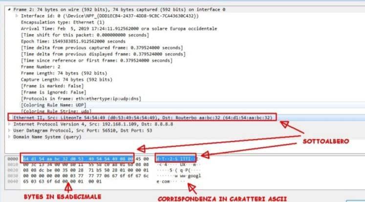 Utilizzare Wireshark: analisi pacchetti di rete 3