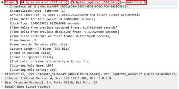 Utilizzare Wireshark: analisi pacchetti di rete 2