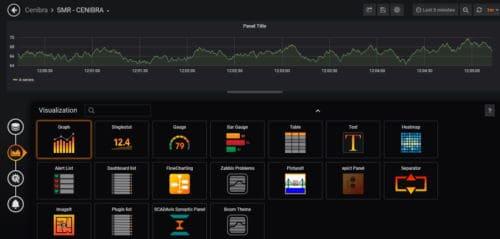 Installare Grafana su Ubuntu - Dashboard personalizzata