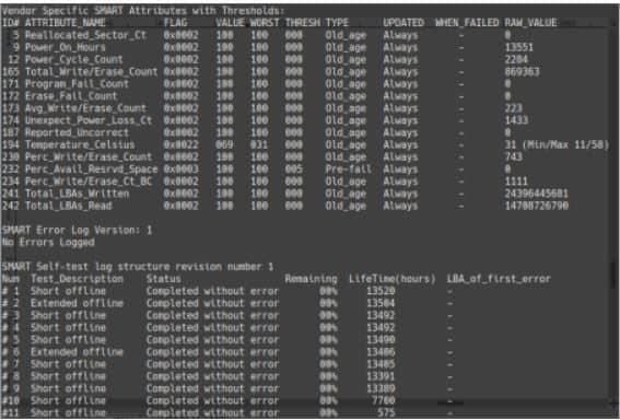 Verificare prestazioni SSD - Output Short Test